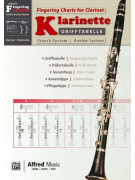 Fingering Charts for Clarinet