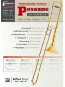 Fingering Charts for Trombone